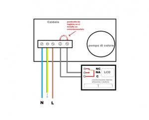 Collegamenti elettrici tra un termostato ed una caldaia for Disegno impianto riscaldamento a termosifoni