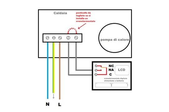 Come aggiungere una presa di corrente -